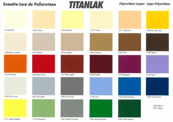 Titanlak esmalte laca poliuretano - Laca para metales ...
